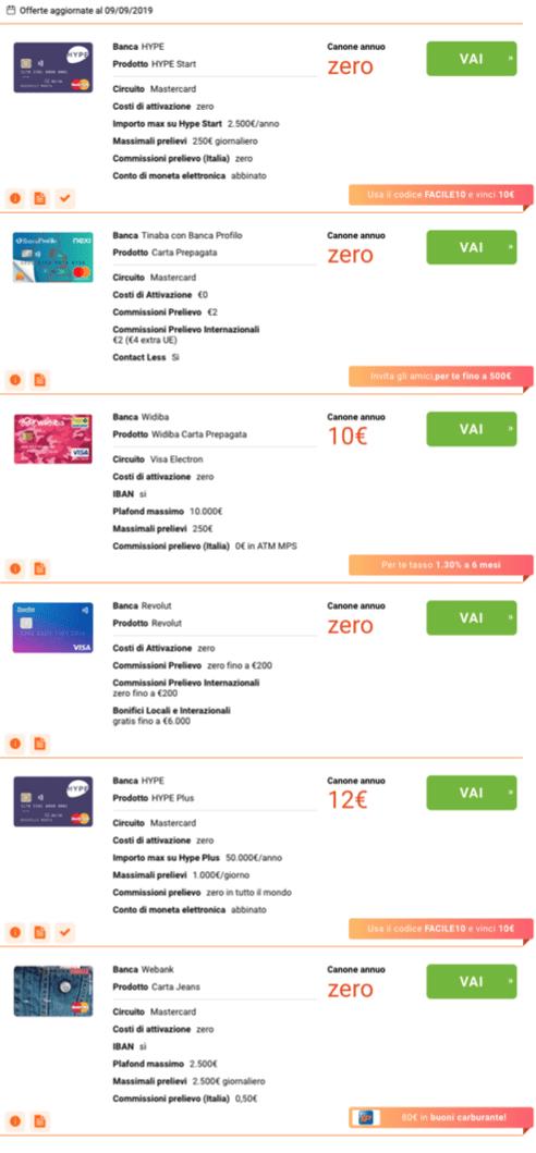 Comparazione di prezzo siti finanza